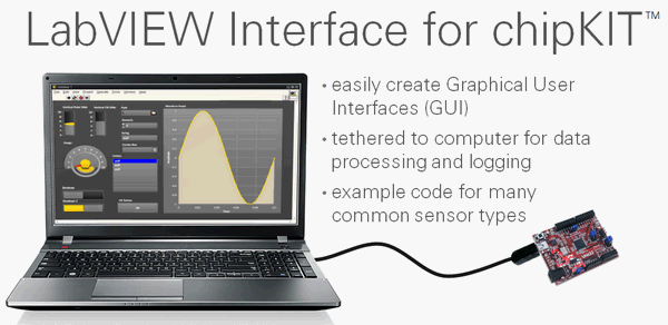 LabVIEW Interface for chipKIT