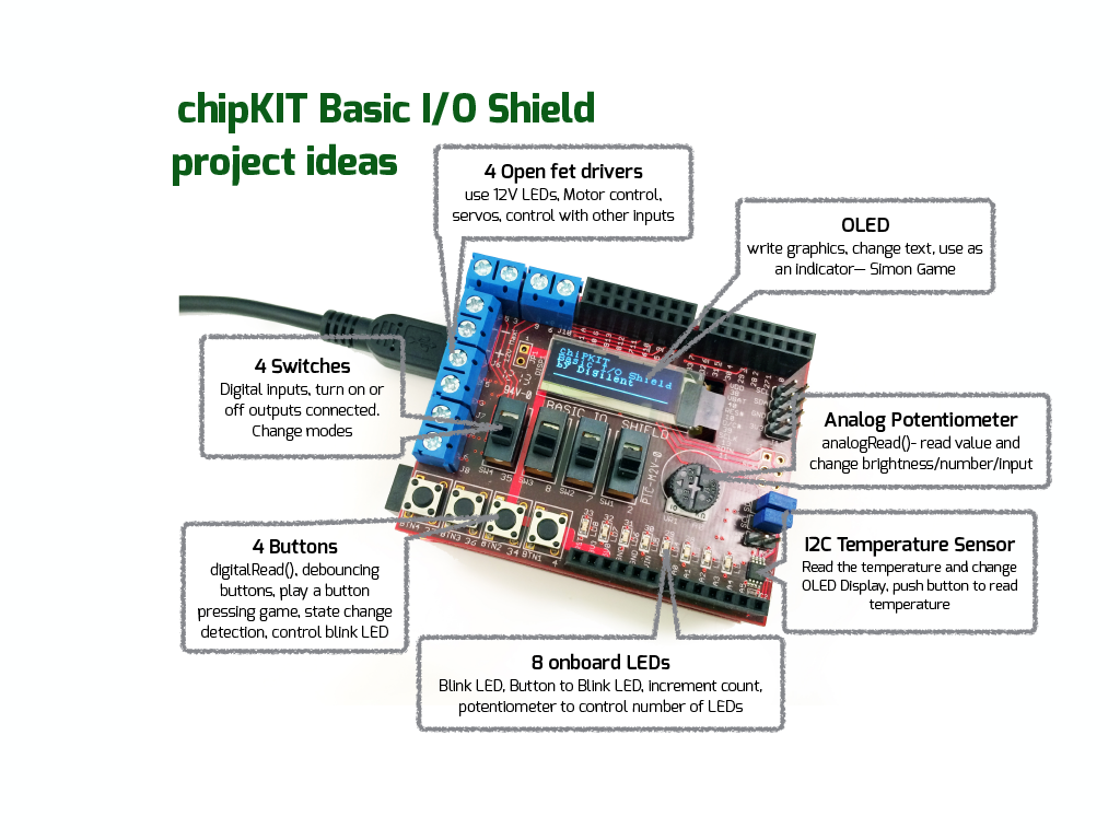 May 2014 Chipkit Development Platform Debouncing Circuit In Switch Open And Closed States Introducing The Basic I O Shield